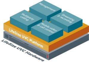 UVC Multipunkt Videokonferenzsysteme