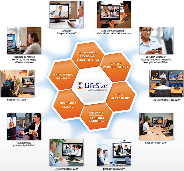 Lifesize UVC Platform Video Infrastruktur