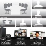 Radvision Scopia XT1004 Desktop Bundle