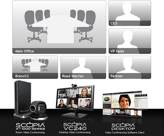 Radvision Scopia XT1004 Desktop Bundle
